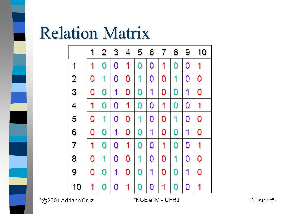 *@2001 Adriano Cruz *NCE e IM - UFRJ Cluster 118 Relation Matrix 12345678910 11001001001 20100100100 30010010010 41001001001 50100100100 60010010010 7