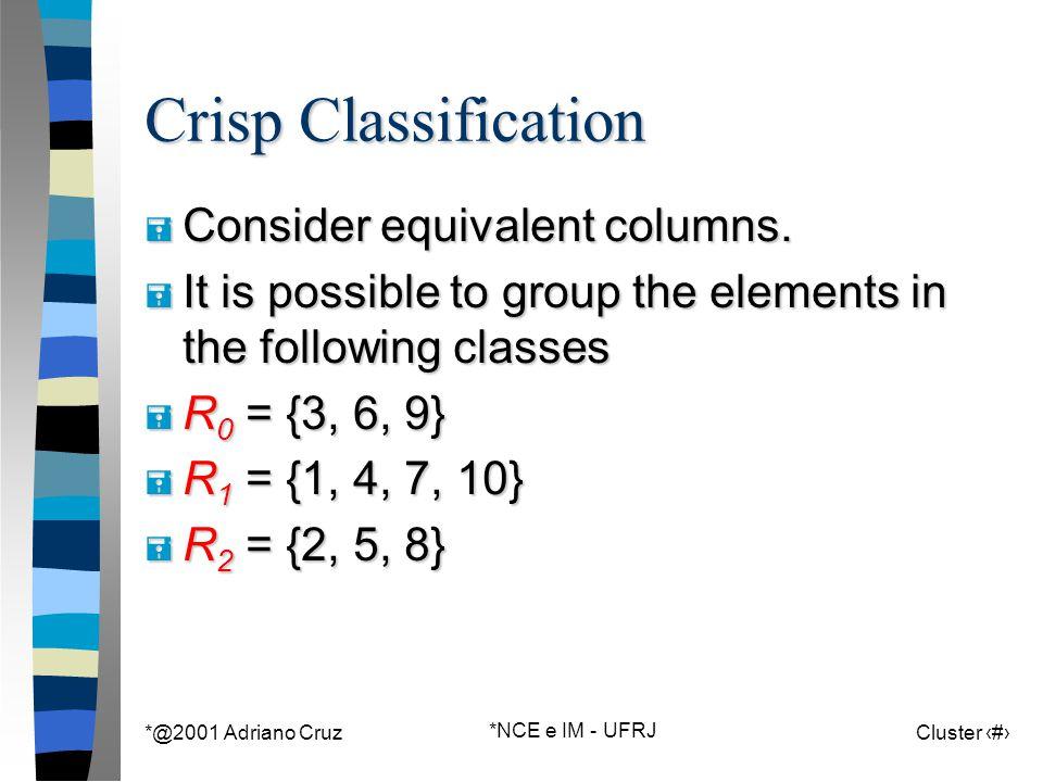 *@2001 Adriano Cruz *NCE e IM - UFRJ Cluster 119 Crisp Classification = Consider equivalent columns.