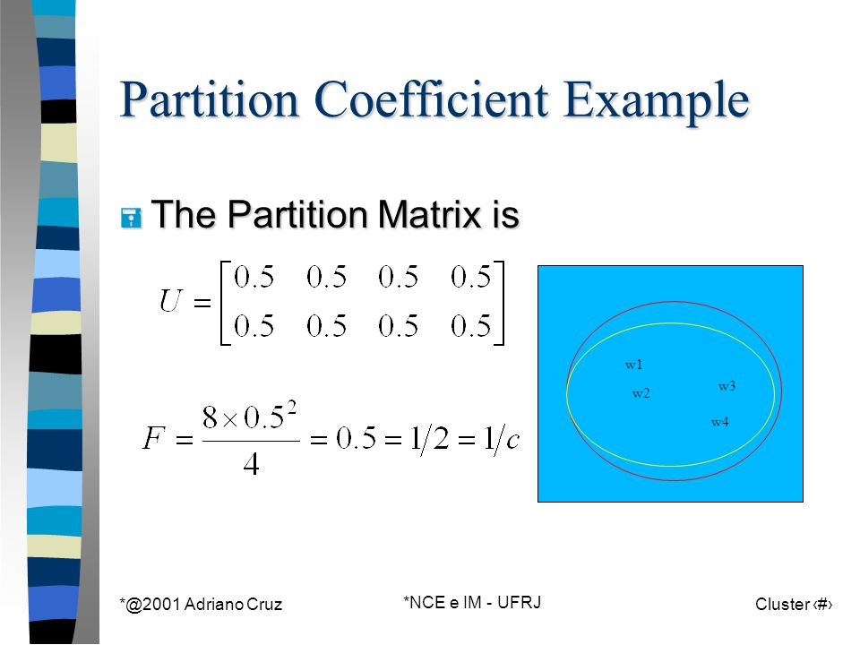 *@2001 Adriano Cruz *NCE e IM - UFRJ Cluster 141 Partition Coefficient Example = The Partition Matrix is w1 w2 w3 w4