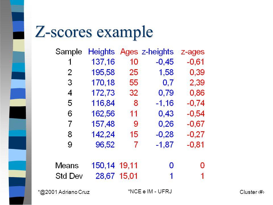 *@2001 Adriano Cruz *NCE e IM - UFRJ Cluster 22 Z-scores example