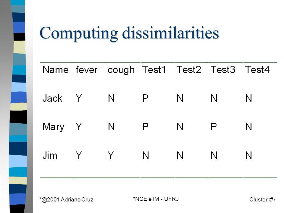 *@2001 Adriano Cruz *NCE e IM - UFRJ Cluster 32 Computing dissimilarities