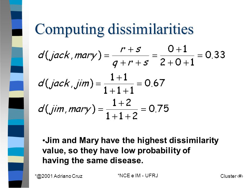 *@2001 Adriano Cruz *NCE e IM - UFRJ Cluster 33 Computing dissimilarities Jim and Mary have the highest dissimilarity value, so they have low probability of having the same disease.