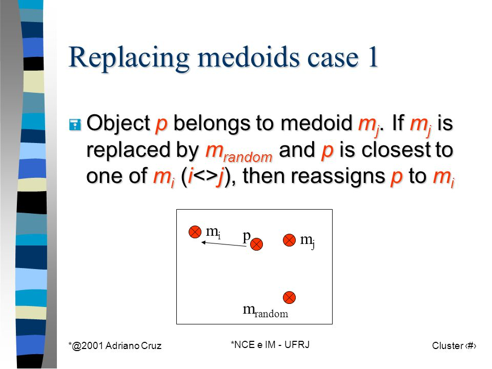 *@2001 Adriano Cruz *NCE e IM - UFRJ Cluster 75 Replacing medoids case 1 = Object p belongs to medoid m j. If m j is replaced by m random and p is clo