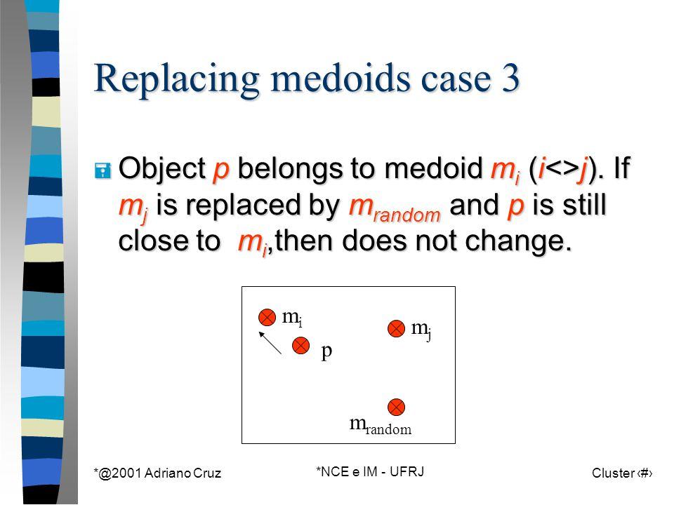 *@2001 Adriano Cruz *NCE e IM - UFRJ Cluster 77 m random Replacing medoids case 3 = Object p belongs to medoid m i (i<>j). If m j is replaced by m ran
