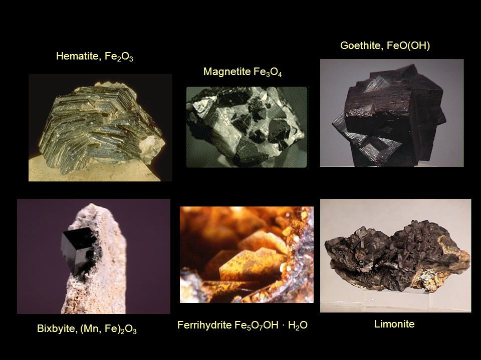 Magnetite Fe 3 O 4 Hematite, Fe 2 O 3 Bixbyite, (Mn, Fe) 2 O 3 Goethite, FeO(OH) Ferrihydrite Fe 5 O 7 OH · H 2 O Limonite