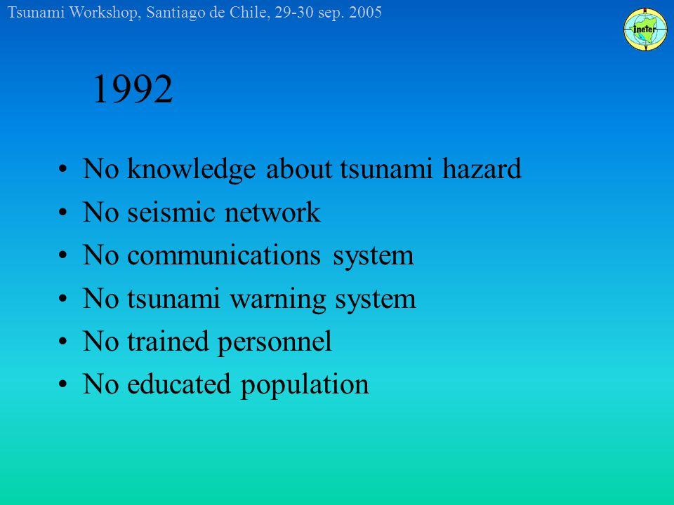 Tsunami Workshop, Santiago de Chile, 29-30 sep.2005 Actions of INETER after 1992 Sept.