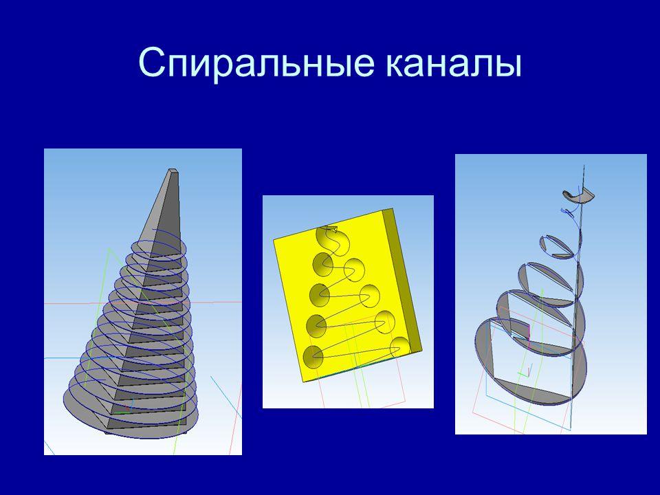 Спиральные каналы