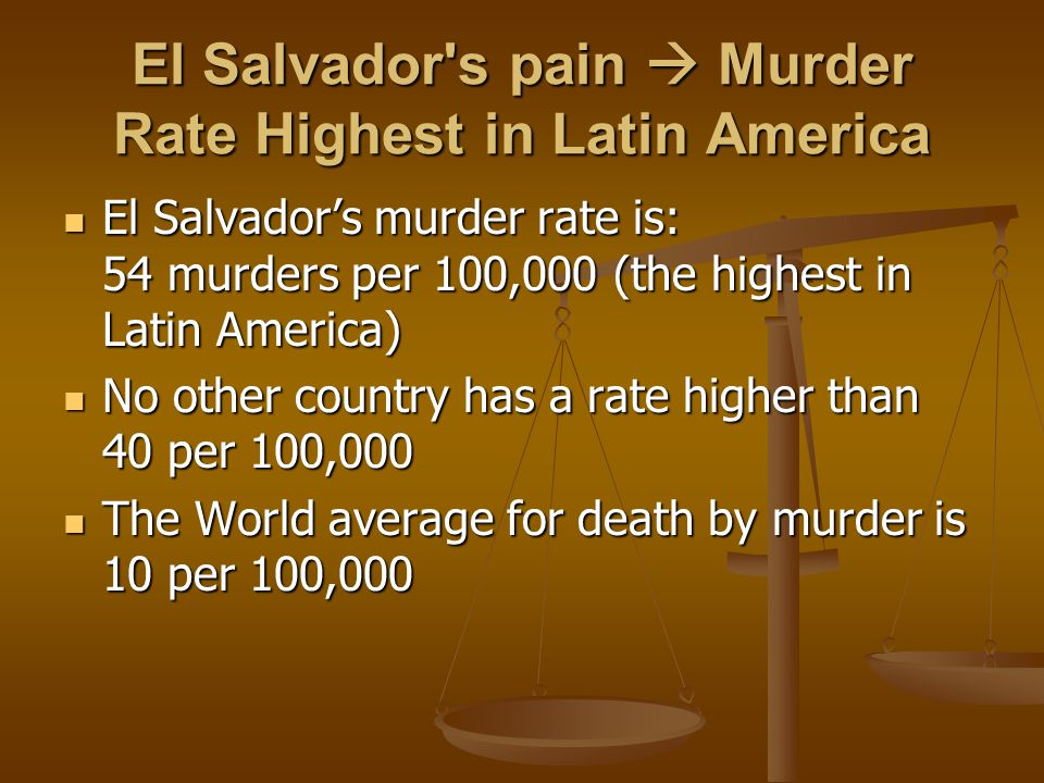 El Salvador s pain  Murder Rate Highest in Latin America El Salvador's murder rate is: 54 murders per 100,000 (the highest in Latin America) El Salvador's murder rate is: 54 murders per 100,000 (the highest in Latin America) No other country has a rate higher than 40 per 100,000 No other country has a rate higher than 40 per 100,000 The World average for death by murder is 10 per 100,000 The World average for death by murder is 10 per 100,000