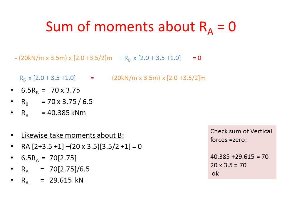 Sum of moments about R A = 0 6.5R B = 70 x 3.75 R B = 70 x 3.75 / 6.5 R B = 40.385 kNm Likewise take moments about B: RA [2+3.5 +1] –(20 x 3.5)[3.5/2 +1] = 0 6.5R A = 70[2.75] R A = 70[2.75]/6.5 R A = 29.615 kN - (20kN/m x 3.5m) x [2.0 +3.5/2]m+ R B x [2.0 + 3.5 +1.0]= 0 R B x [2.0 + 3.5 +1.0]= (20kN/m x 3.5m) x [2.0 +3.5/2]m Check sum of Vertical forces =zero: 40.385 +29.615 = 70 20 x 3.5 = 70 ok