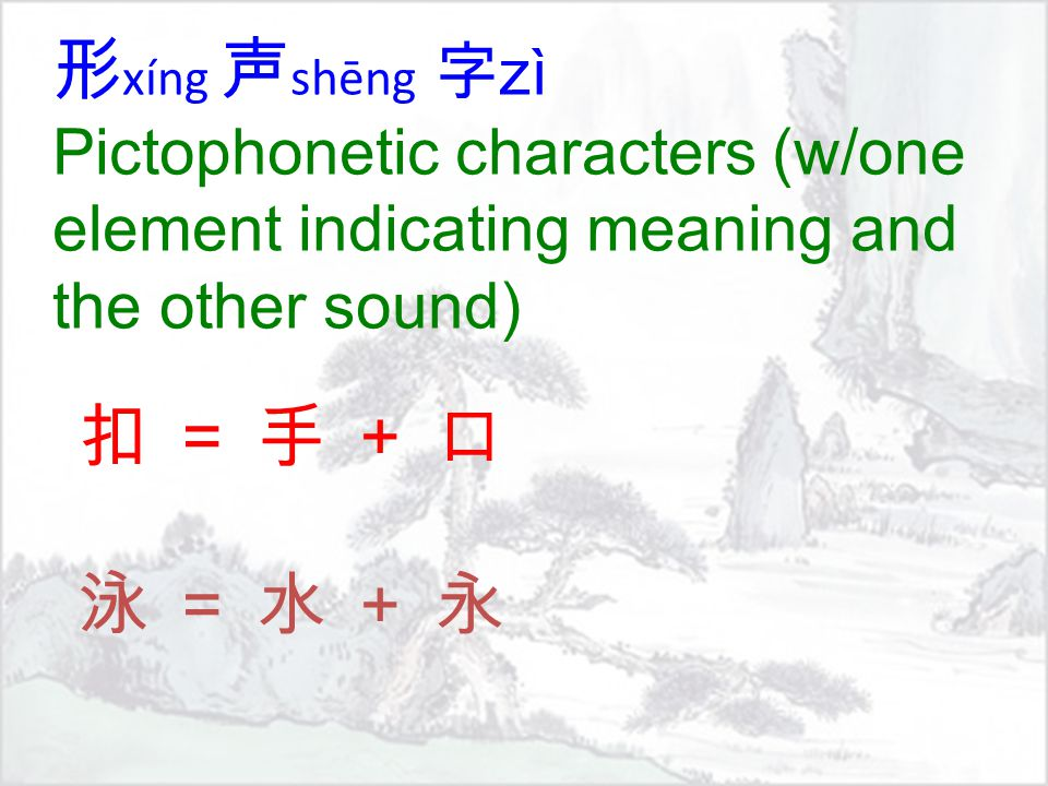 形 xíng 声 shēng 字 zì Pictophonetic characters (w/one element indicating meaning and the other sound) 扣 = 手 + 口泳 = 水 + 永扣 = 手 + 口泳 = 水 + 永