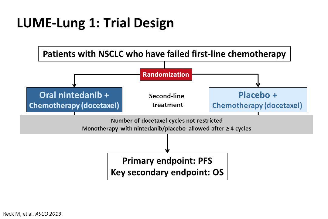 LUME-Lung 1: Trial Design Reck M, et al. ASCO 2013.