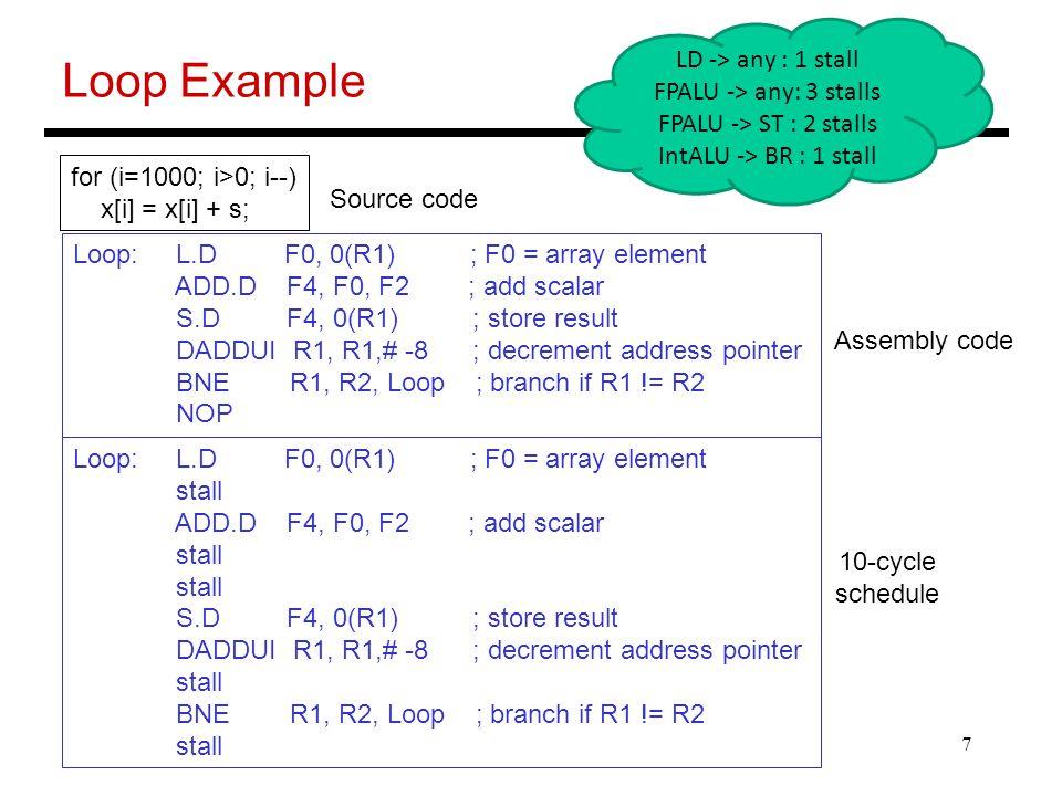 7 Loop Example for (i=1000; i>0; i--) x[i] = x[i] + s; Loop: L.D F0, 0(R1) ; F0 = array element ADD.D F4, F0, F2 ; add scalar S.D F4, 0(R1) ; store result DADDUI R1, R1,# -8 ; decrement address pointer BNE R1, R2, Loop ; branch if R1 != R2 NOP Source code Assembly code Loop: L.D F0, 0(R1) ; F0 = array element stall ADD.D F4, F0, F2 ; add scalar stall S.D F4, 0(R1) ; store result DADDUI R1, R1,# -8 ; decrement address pointer stall BNE R1, R2, Loop ; branch if R1 != R2 stall 10-cycle schedule LD -> any : 1 stall FPALU -> any: 3 stalls FPALU -> ST : 2 stalls IntALU -> BR : 1 stall