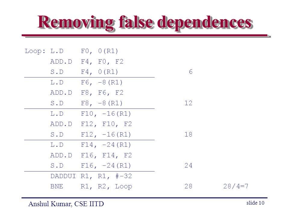 Anshul Kumar, CSE IITD slide 10 Removing false dependences Loop: L.D F0, 0(R1) ADD.D F4, F0, F2 S.D F4, 0(R1) 6 L.D F6, -8(R1) ADD.D F8, F6, F2 S.D F8