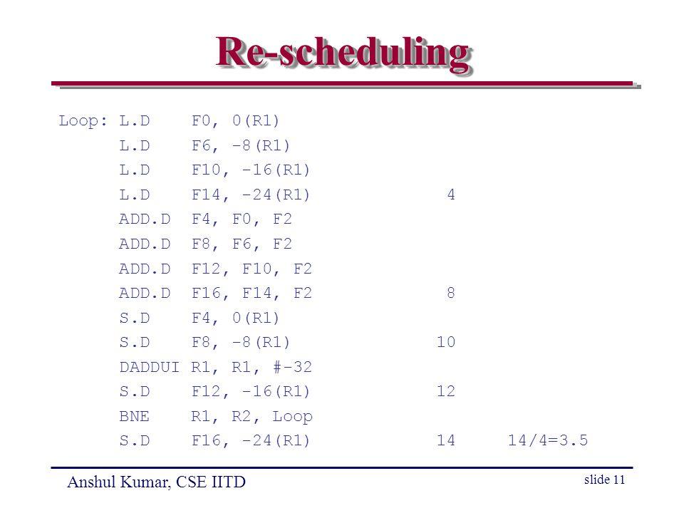 Anshul Kumar, CSE IITD slide 11 Re-schedulingRe-scheduling Loop: L.D F0, 0(R1) L.D F6, -8(R1) L.D F10, -16(R1) L.D F14, -24(R1) 4 ADD.D F4, F0, F2 ADD