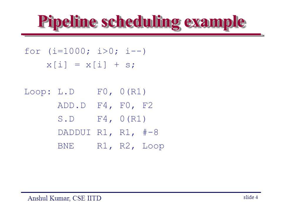 Anshul Kumar, CSE IITD slide 4 Pipeline scheduling example for (i=1000; i>0; i--) x[i] = x[i] + s; Loop: L.D F0, 0(R1) ADD.D F4, F0, F2 S.D F4, 0(R1)