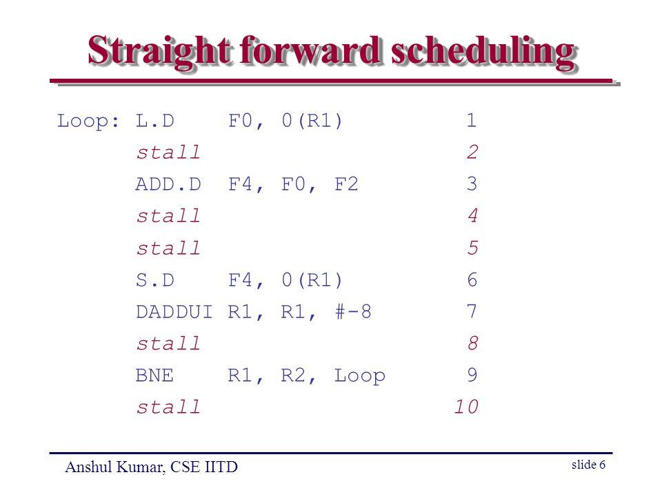Anshul Kumar, CSE IITD slide 6 Straight forward scheduling Loop: L.D F0, 0(R1) 1 stall 2 ADD.D F4, F0, F2 3 stall 4 stall 5 S.D F4, 0(R1) 6 DADDUI R1,