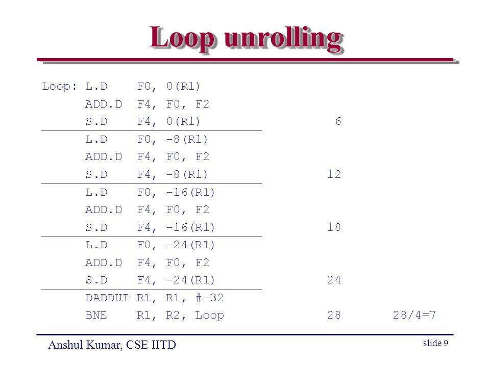 Anshul Kumar, CSE IITD slide 9 Loop unrolling Loop: L.D F0, 0(R1) ADD.D F4, F0, F2 S.D F4, 0(R1) 6 L.D F0, -8(R1) ADD.D F4, F0, F2 S.D F4, -8(R1) 12 L