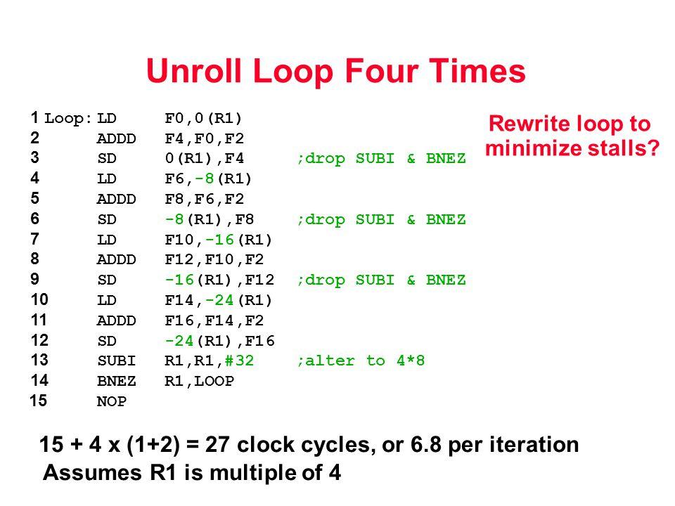 Unroll Loop Four Times Rewrite loop to minimize stalls? 1 Loop:LDF0,0(R1) 2 ADDDF4,F0,F2 3 SD0(R1),F4 ;drop SUBI & BNEZ 4 LDF6,-8(R1) 5 ADDDF8,F6,F2 6