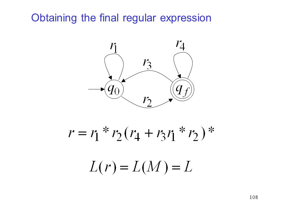 108 Obtaining the final regular expression