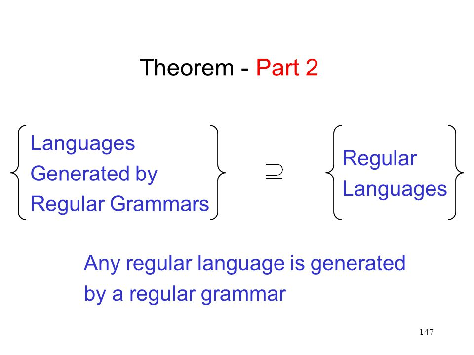 147 Theorem - Part 2 Any regular language is generated by a regular grammar Languages Generated by Regular Grammars Regular Languages