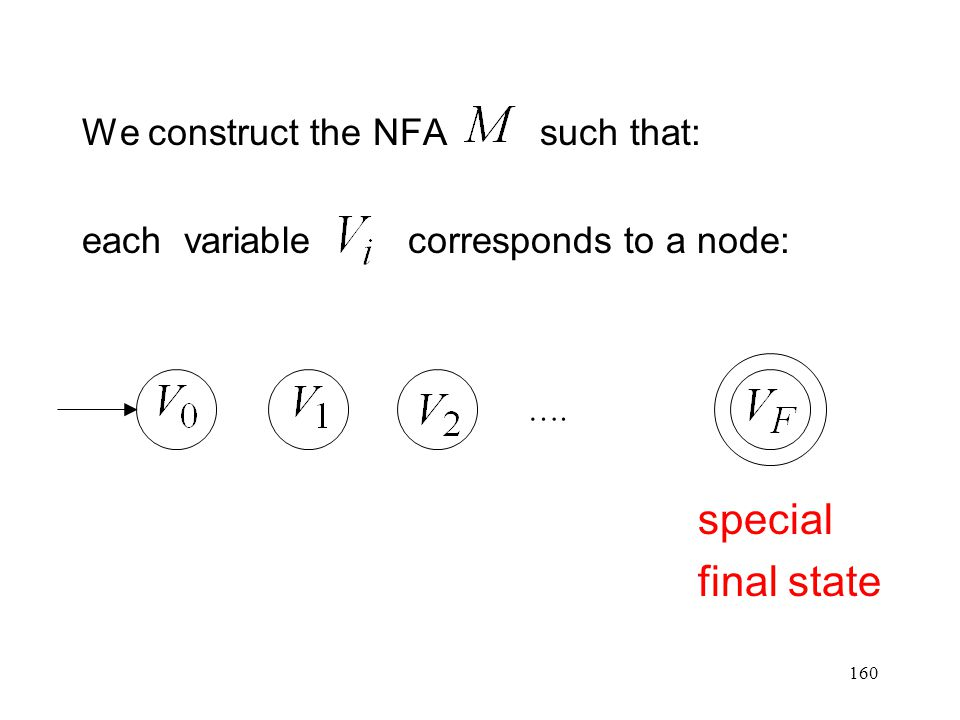 160 We construct the NFA such that: each variable corresponds to a node: special final state ….