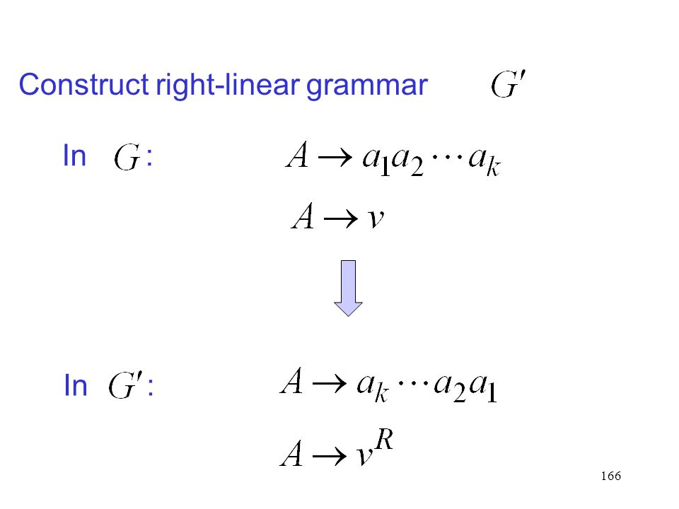 166 Construct right-linear grammar In :