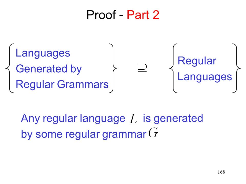 168 Proof - Part 2 Any regular language is generated by some regular grammar Languages Generated by Regular Grammars Regular Languages