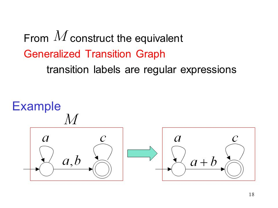 18 From construct the equivalent Generalized Transition Graph transition labels are regular expressions Example