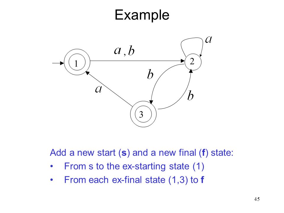 45 Add a new start (s) and a new final (f) state: From s to the ex-starting state (1) From each ex-final state (1,3) to f Example, 1 2 3