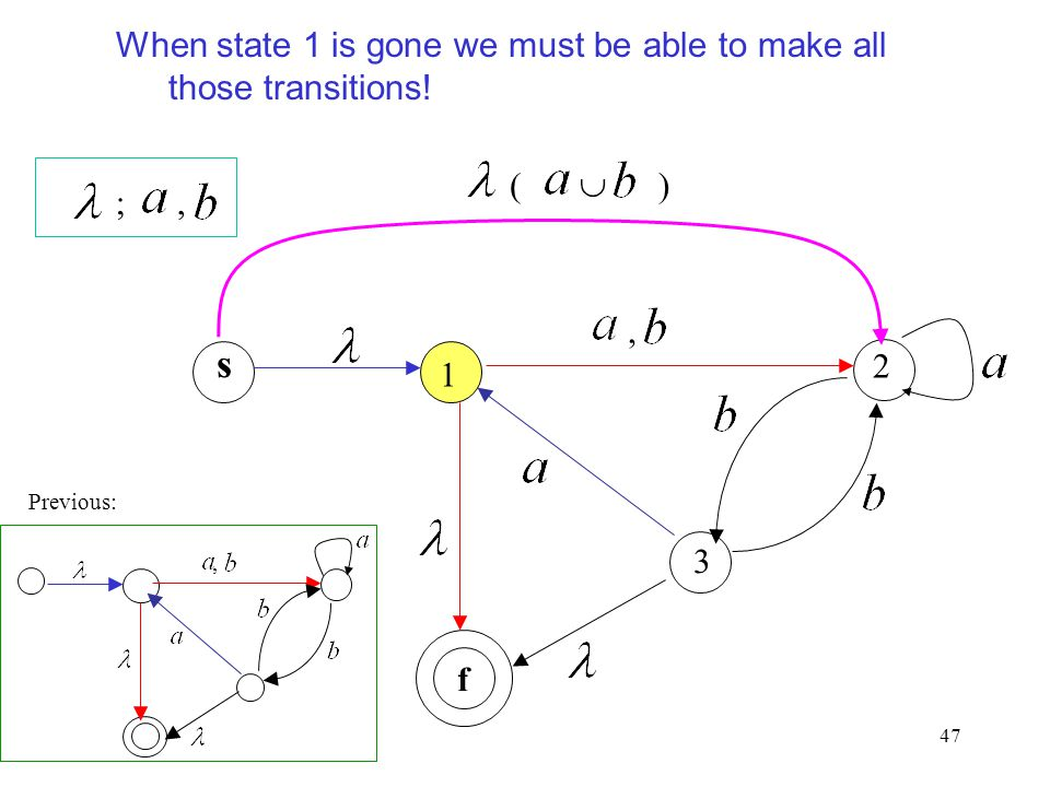 47 When state 1 is gone we must be able to make all those transitions!, 1 2 3 s f  () ;,, Previous:
