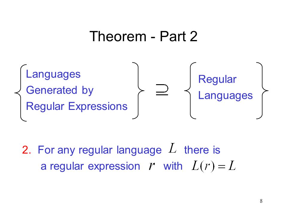 8 Theorem - Part 2 Languages Generated by Regular Expressions Regular Languages 2.