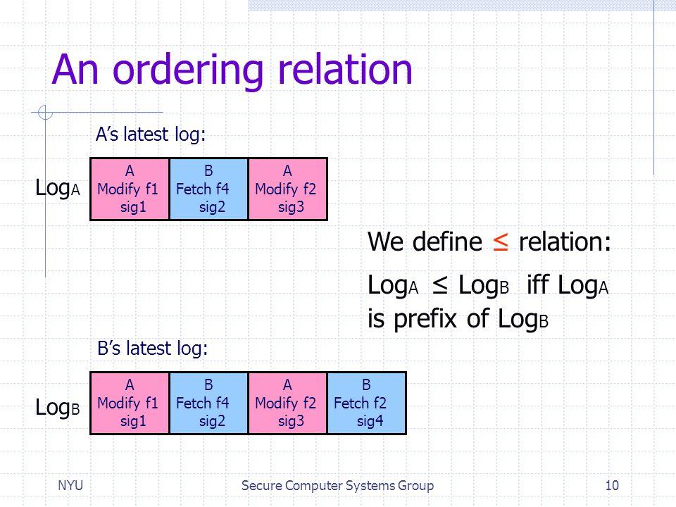 NYUSecure Computer Systems Group10 An ordering relation A Modify f1 sig1 B Fetch f4 sig2 A Modify f2 sig3 B Fetch f2 sig4 A Modify f1 sig1 B Fetch f4
