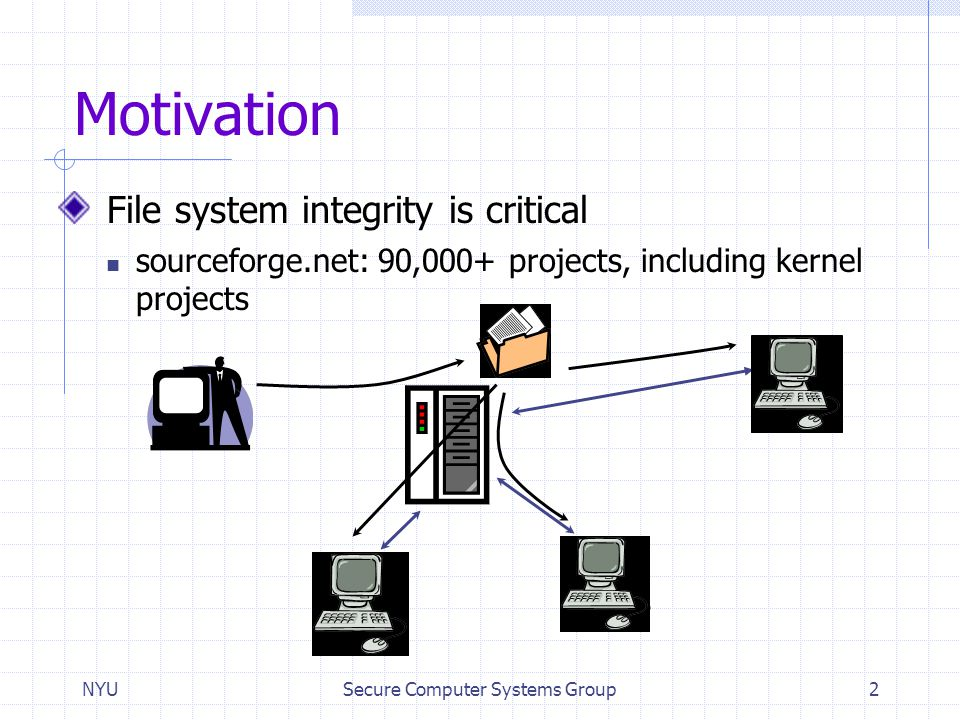 NYUSecure Computer Systems Group2 Motivation File system integrity is critical sourceforge.net: 90,000+ projects, including kernel projects