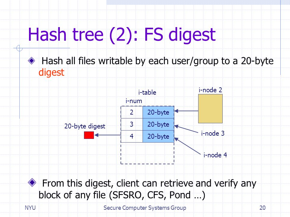 NYUSecure Computer Systems Group20 Hash tree (2): FS digest Hash all files writable by each user/group to a 20-byte digest From this digest, client ca
