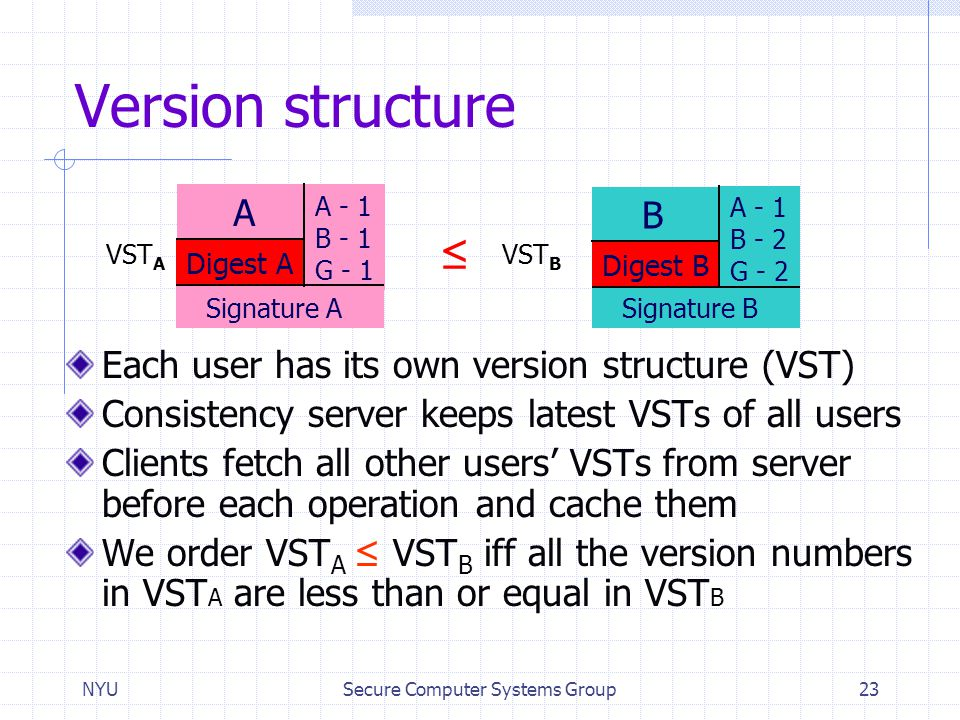 NYUSecure Computer Systems Group23 Version structure Each user has its own version structure (VST) Consistency server keeps latest VSTs of all users C