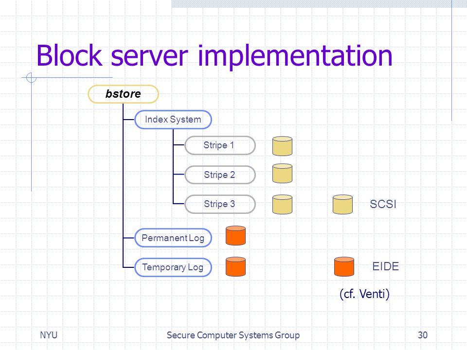 NYUSecure Computer Systems Group30 Block server implementation bstore Index System Permanent Log Temporary Log Stripe 1 Stripe 3 Stripe 2 SCSI EIDE (c