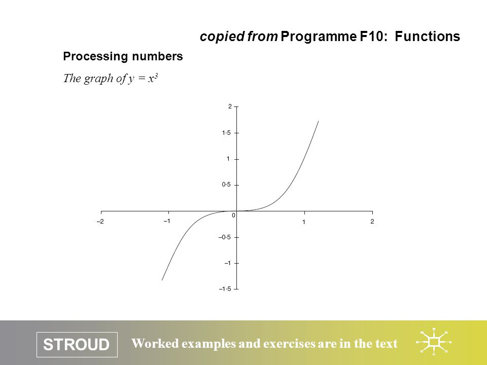 STROUD Worked examples and exercises are in the text Processing numbers The graph of y = x 3 copied from Programme F10: Functions