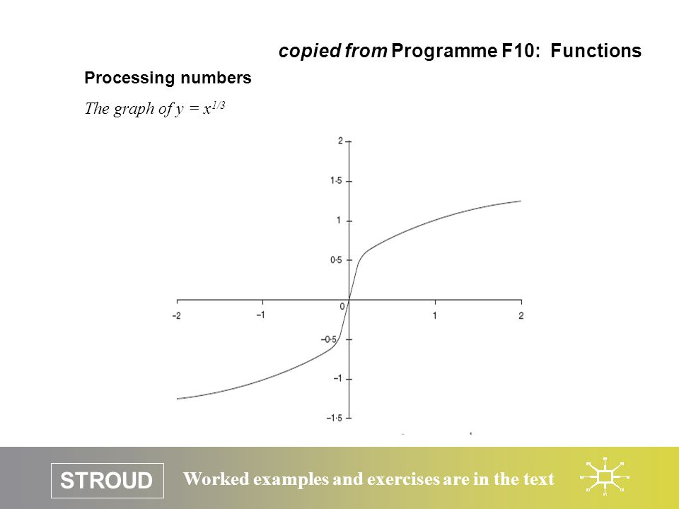STROUD Worked examples and exercises are in the text Processing numbers The graph of y = x 1/3 copied from Programme F10: Functions