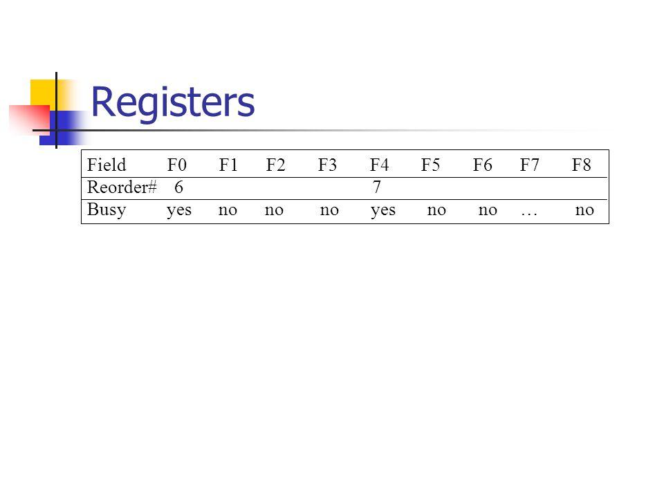 Registers Field F0 F1 F2 F3 F4 F5 F6 F7 F8 Reorder# 6 7 Busy yes no no no yes no no … no