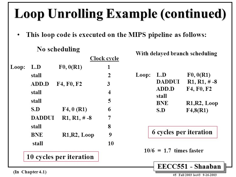 EECC551 - Shaaban #5 Fall 2003 lec#3 9-16-2003 Loop Unrolling Example (continued) This loop code is executed on the MIPS pipeline as follows: With delayed branch scheduling Loop: L.D F0, 0(R1) DADDUI R1, R1, # -8 ADD.D F4, F0, F2 stall BNE R1,R2, Loop S.D F4,8(R1) 6 cycles per iteration No scheduling Clock cycle Loop: L.D F0, 0(R1) 1 stall 2 ADD.D F4, F0, F2 3 stall 4 stall 5 S.D F4, 0 (R1) 6 DADDUI R1, R1, # -8 7 stall 8 BNE R1,R2, Loop 9 stall 10 10 cycles per iteration 10/6 = 1.7 times faster (In Chapter 4.1)