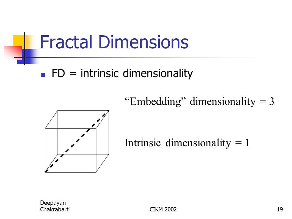 Deepayan ChakrabartiCIKM 200219 Fractal Dimensions FD = intrinsic dimensionality Embedding dimensionality = 3 Intrinsic dimensionality = 1