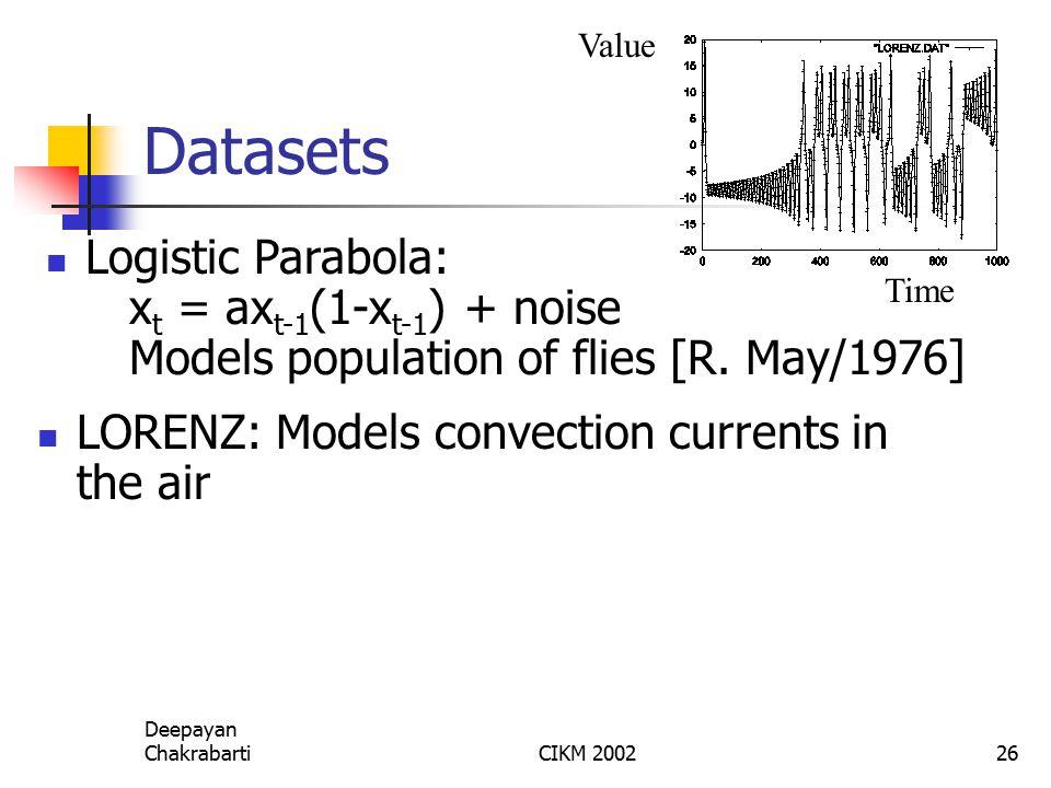 Deepayan ChakrabartiCIKM 200226 Datasets Logistic Parabola: x t = ax t-1 (1-x t-1 ) + noise Models population of flies [R.