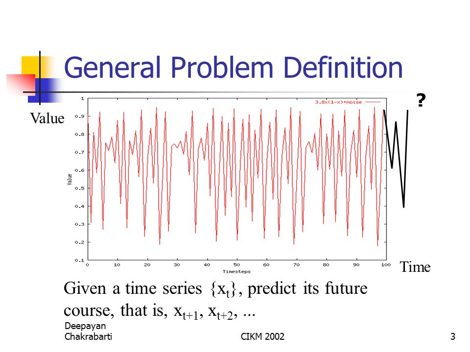 Deepayan ChakrabartiCIKM 20023 General Problem Definition Given a time series {x t }, predict its future course, that is, x t+1, x t+2,...