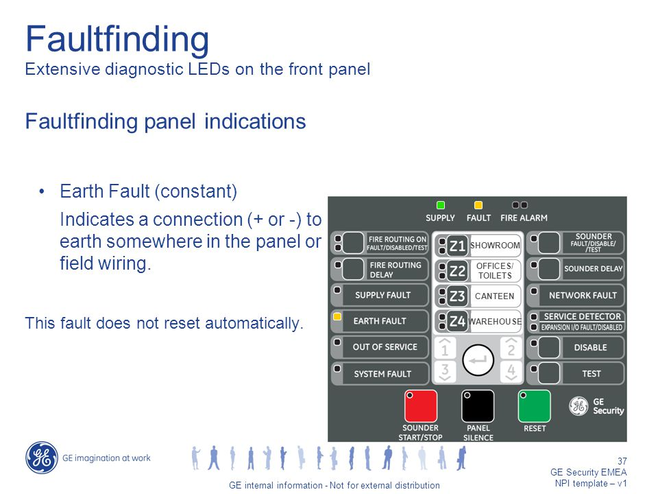 GE job title/37 GE internal information - Not for external distribution 37 GE Security EMEA NPI template – v1 Faultfinding panel indications Earth Fault (constant) Indicates a connection (+ or -) to earth somewhere in the panel or field wiring.
