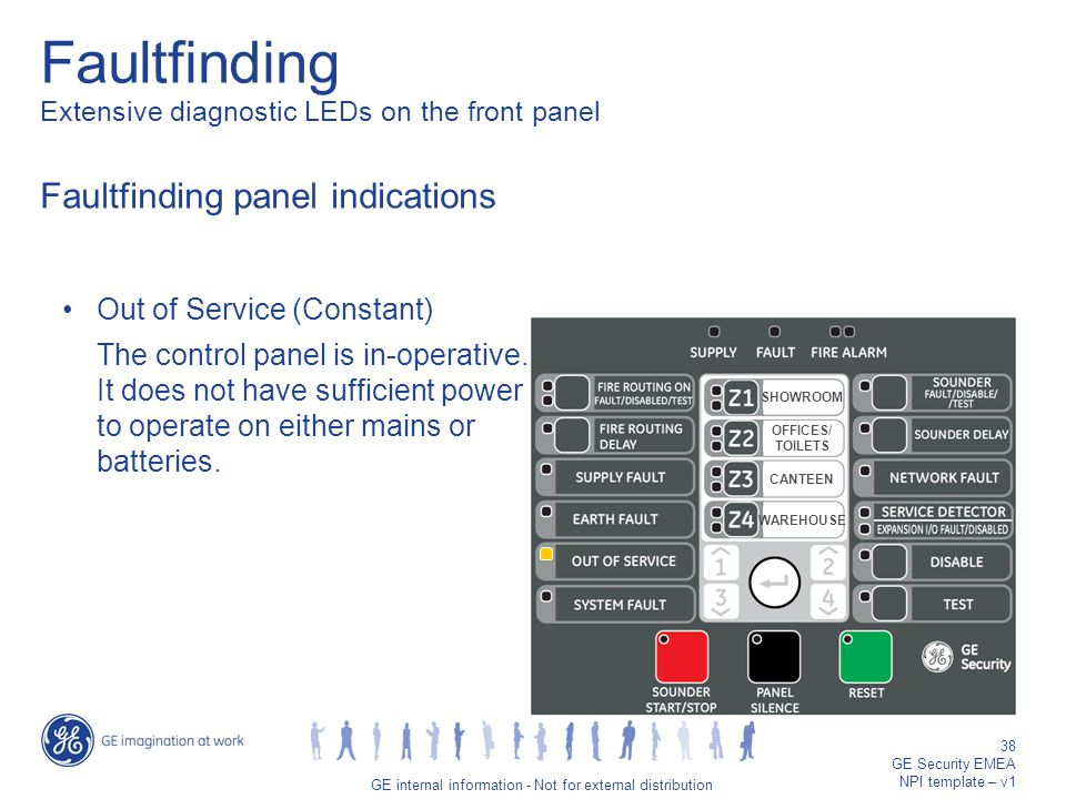 GE job title/38 GE internal information - Not for external distribution 38 GE Security EMEA NPI template – v1 Faultfinding panel indications Out of Service (Constant) The control panel is in-operative.