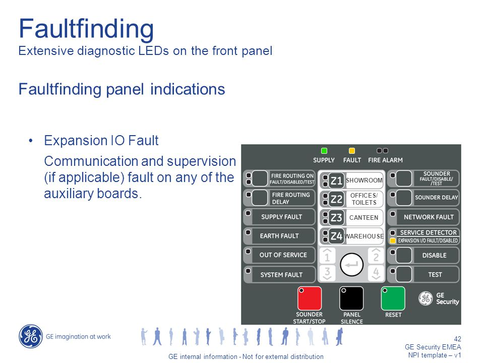 GE job title/42 GE internal information - Not for external distribution 42 GE Security EMEA NPI template – v1 Faultfinding panel indications Expansion IO Fault Communication and supervision (if applicable) fault on any of the auxiliary boards.