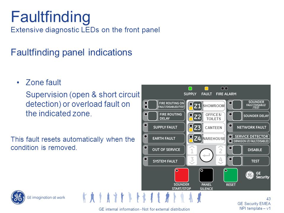 GE job title/43 GE internal information - Not for external distribution 43 GE Security EMEA NPI template – v1 Faultfinding panel indications Zone fault Supervision (open & short circuit detection) or overload fault on the indicated zone.