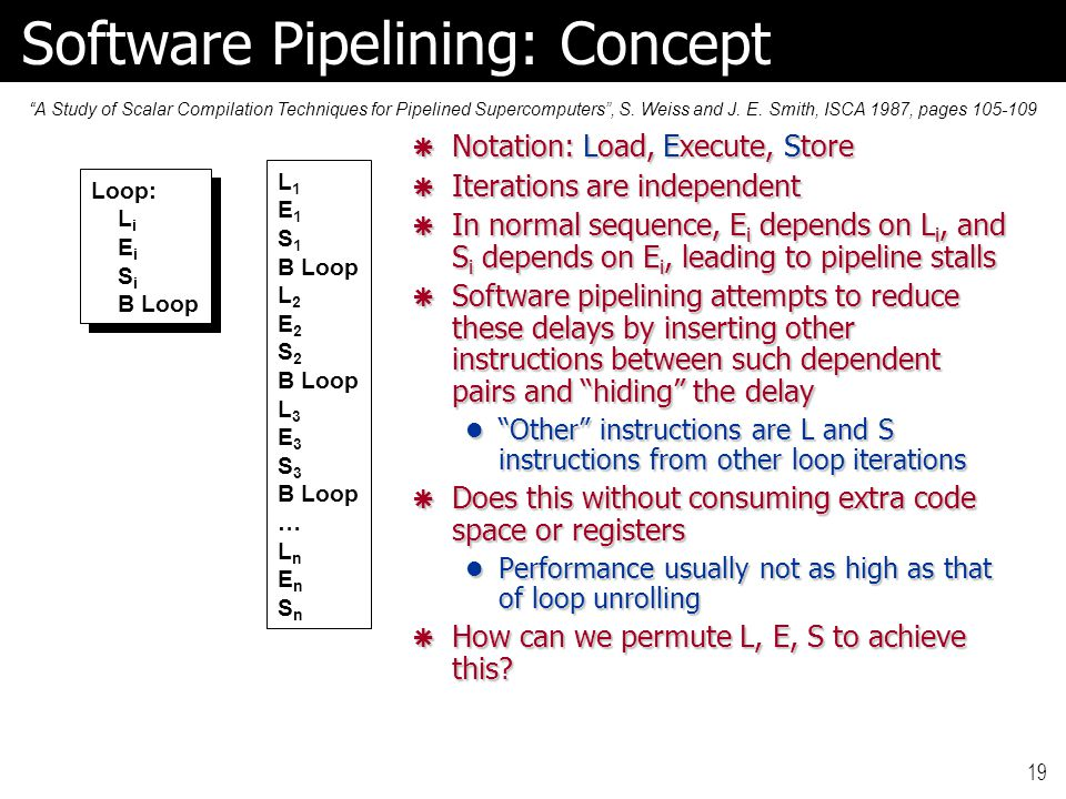 19 Software Pipelining: Concept Loop: L i E i S i B Loop Loop: L i E i S i B Loop L 1 E 1 S 1 B Loop L 2 E 2 S 2 B Loop L 3 E 3 S 3 B Loop … L n E n S n  Notation: Load, Execute, Store  Iterations are independent  In normal sequence, E i depends on L i, and S i depends on E i, leading to pipeline stalls  Software pipelining attempts to reduce these delays by inserting other instructions between such dependent pairs and hiding the delay Other instructions are L and S instructions from other loop iterations Other instructions are L and S instructions from other loop iterations  Does this without consuming extra code space or registers Performance usually not as high as that of loop unrolling Performance usually not as high as that of loop unrolling  How can we permute L, E, S to achieve this.
