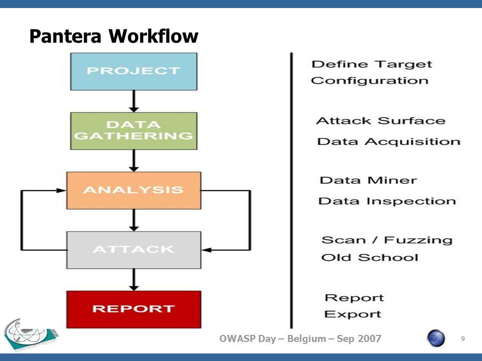 OWASP Day – Belgium – Sep 2007 Pantera Workflow 9