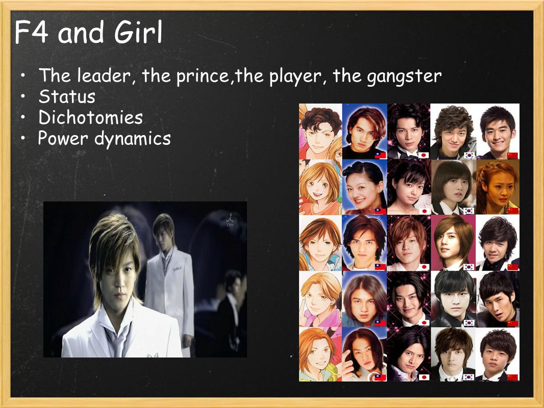 F4 and Girl The leader, the prince,the player, the gangster Status Dichotomies Power dynamics